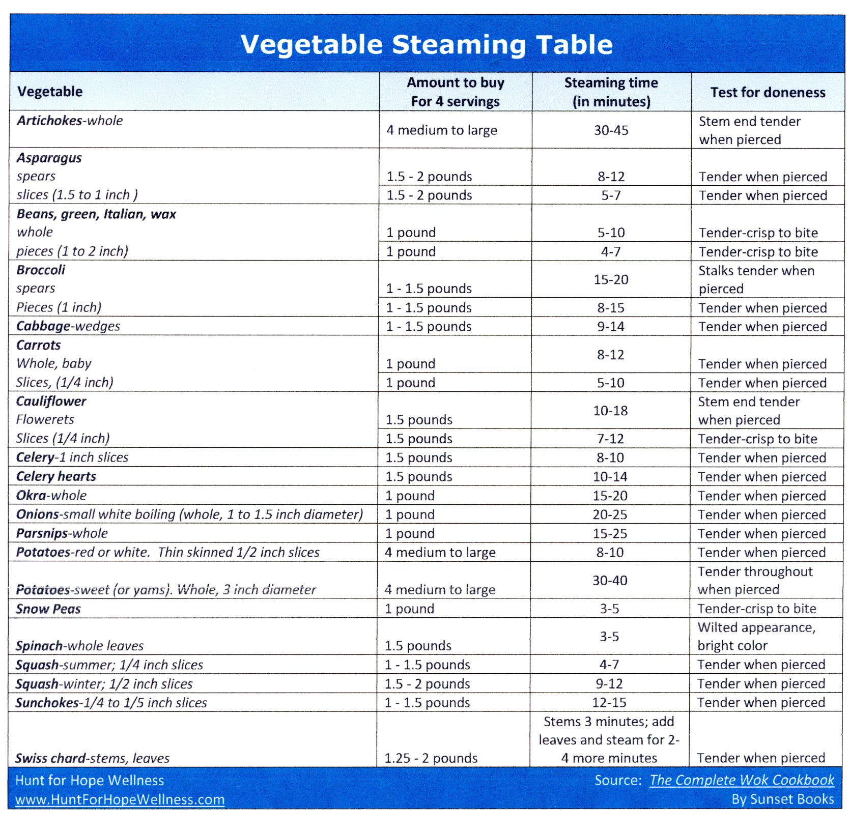 Time Table for Perfect Ve able Steaming Hunt for Hope Wellness