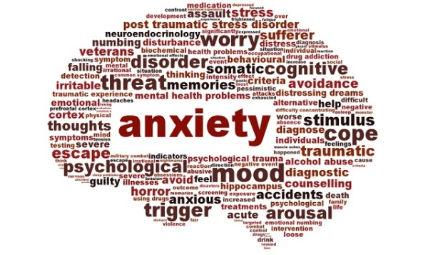 Anxiety words that describe